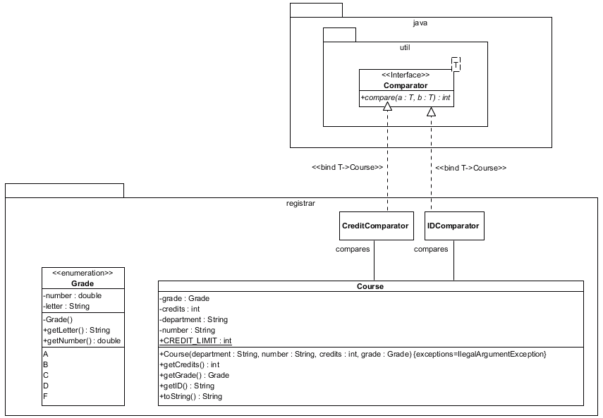 Lab Creating Class Diagrams In Visual Paradigm